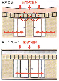 earthquake-03