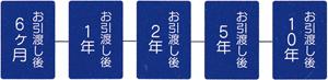schedule-03